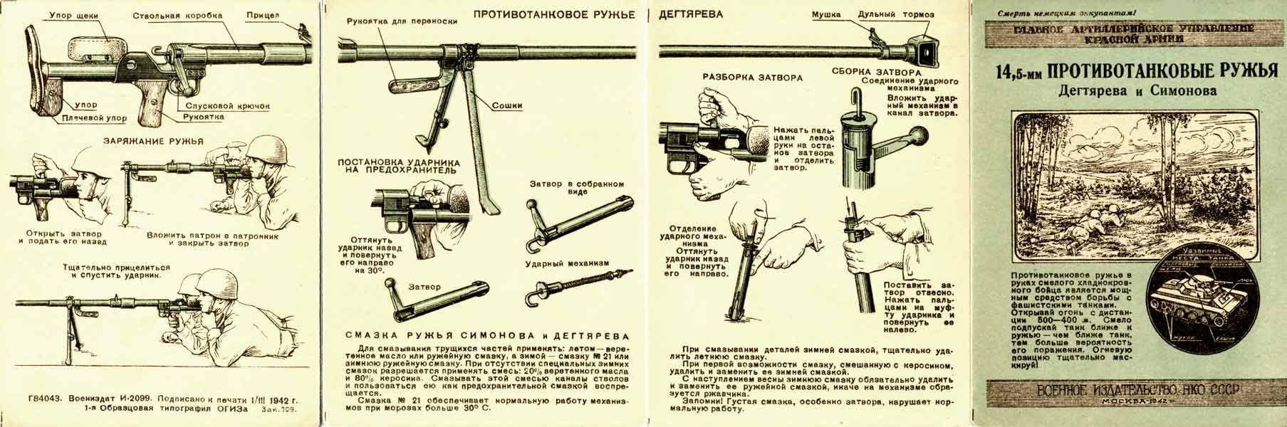 14,5 мм противотанковые ружья Дегтярева и Симонова