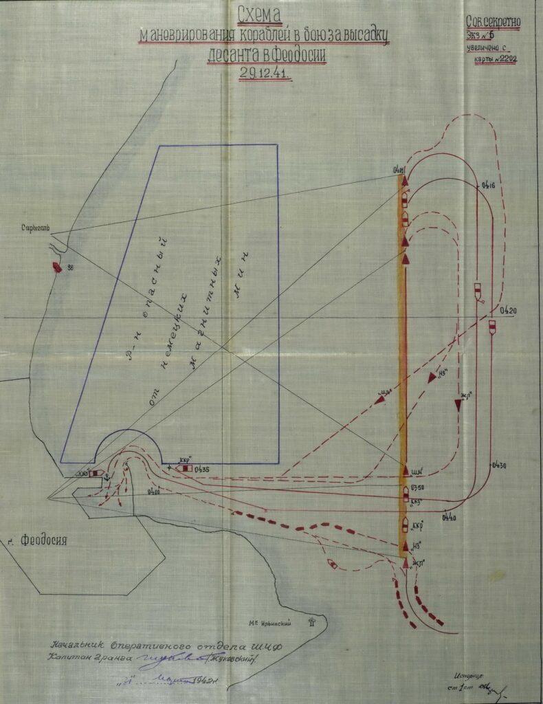 Схема маневрирования кораблей в бою за высадку десанта в Феодосии 29 декабря 1941 года